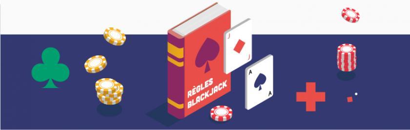 Royal ace bonus codes